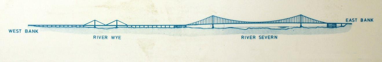Design of the Severn Bridge – Severn Bridges