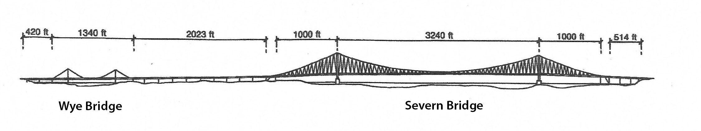 Design of the Severn Bridge | Severn Bridges